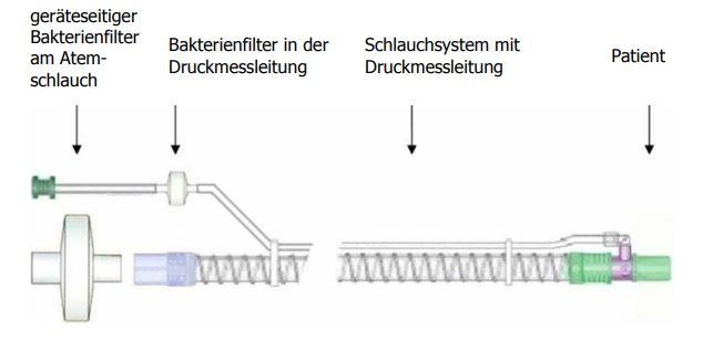 IMSchlauchsystemRespiClear_5