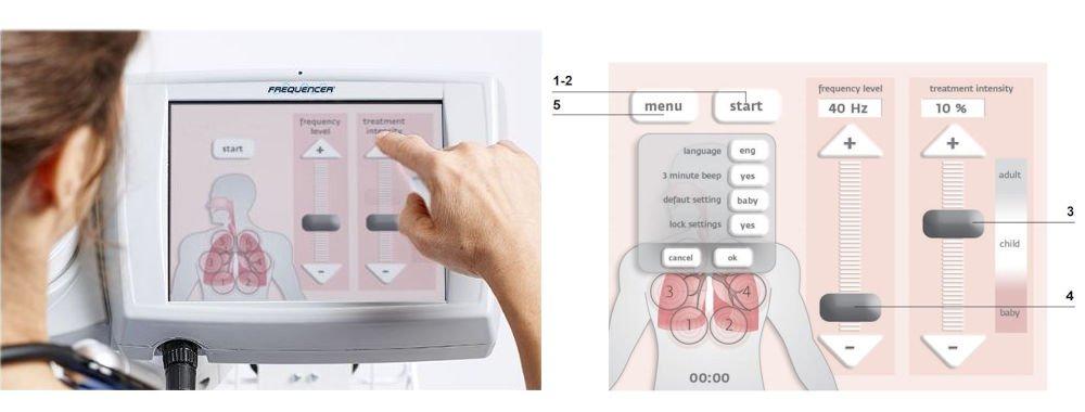 Sekretolyse auf Schallwellenbasis Frequencer Dymedso