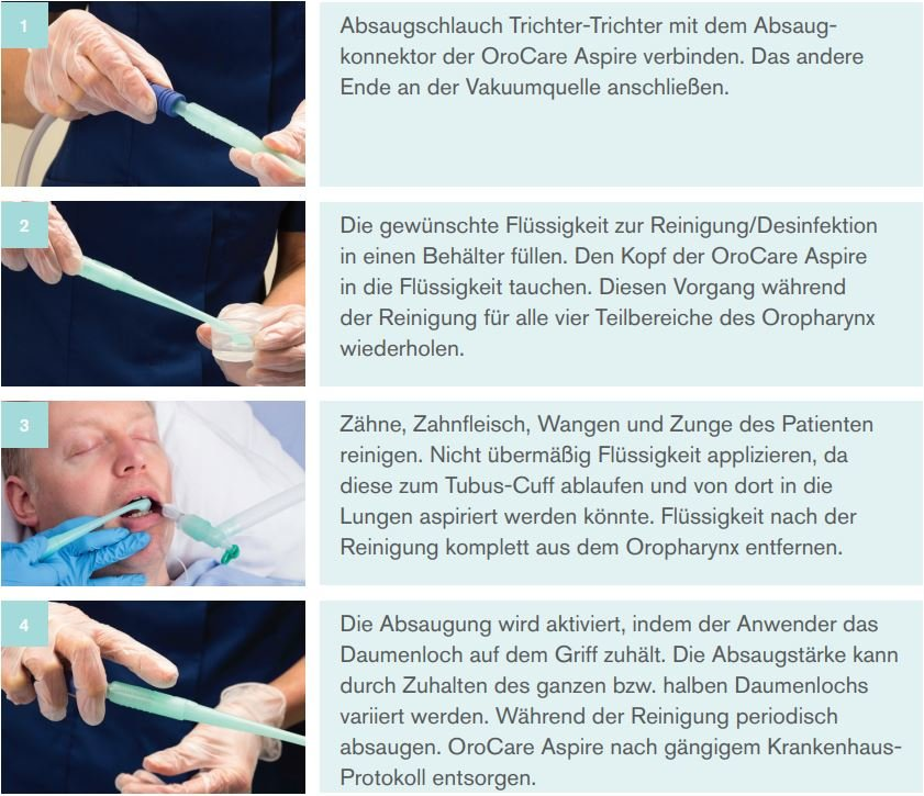 Beschreibung Absaugzahnbürste, Zahnbürste mit Absaugung