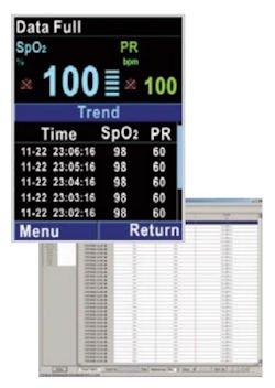 PM-60 Trendansicht